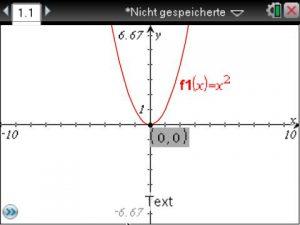Das Minimum der Funktion f(x)=x² als Punkt dargestellt.